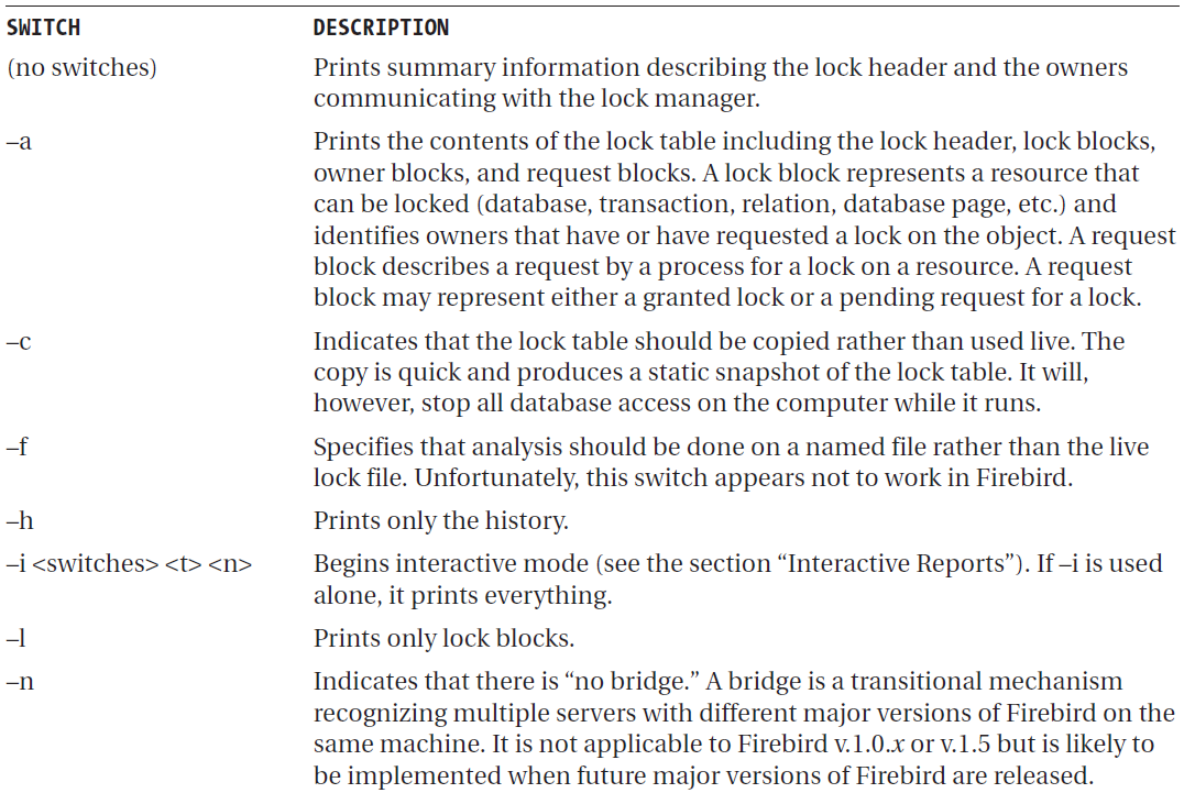 Switches for Lock Print Reports
