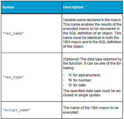 Using @Functions in the SQL of an object in SAP BO Tutorial pdf 12