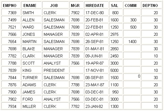 table-1-Primary-Keys,-Datatypes,-and-Foreign-Keys