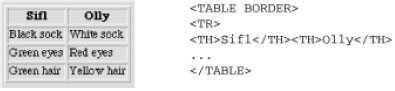 Table with a 1-pixel border