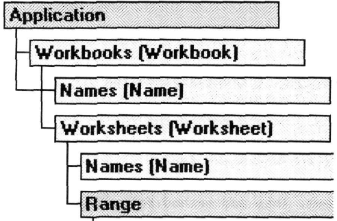 The Excel Automation Object Model in QTP Tutorial 03