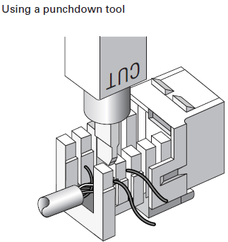 Using a punchdown tool