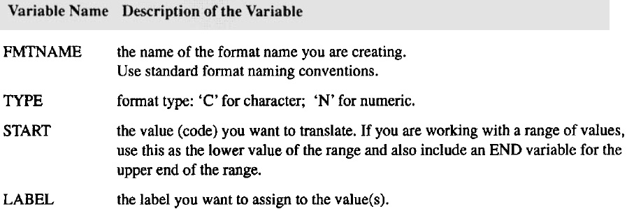 Variable Name Description of the Variable