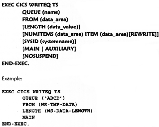 WRITEQ TS command