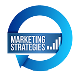 Practice Test on Marketing Strategy
