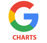 Google Charts Tutorial