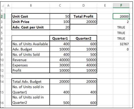 Optimization with Excel Solver
