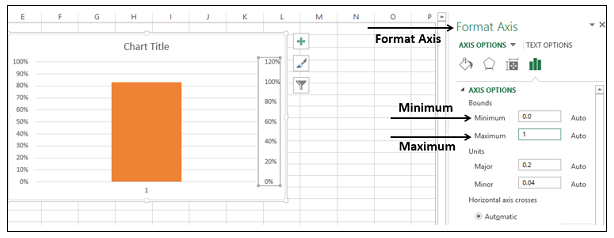 Advanced Excel - Thermometer Chart