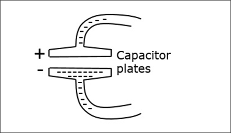 capacitor_plates