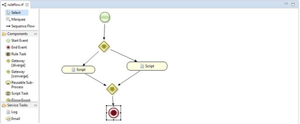 created_workflow