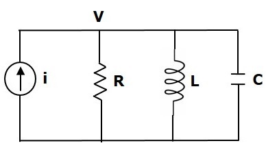 force_current_analogy