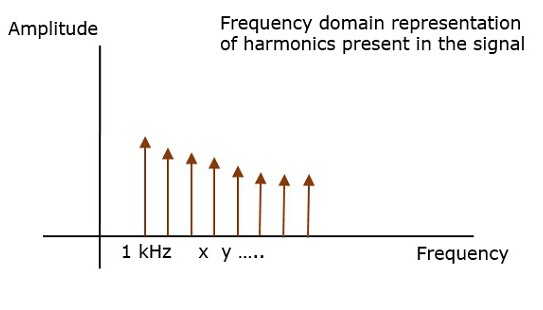 frequency_signal