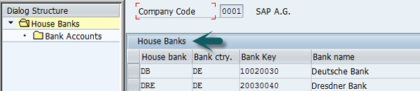 House Bank Payments