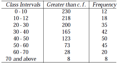 Determination of median about determination of median in example find the median of the following data ccuart Images