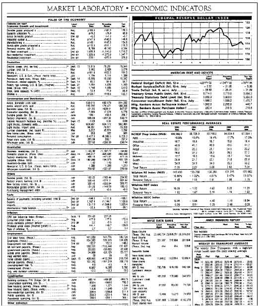 Barron's Publishes Timely Information on Economic Indicators