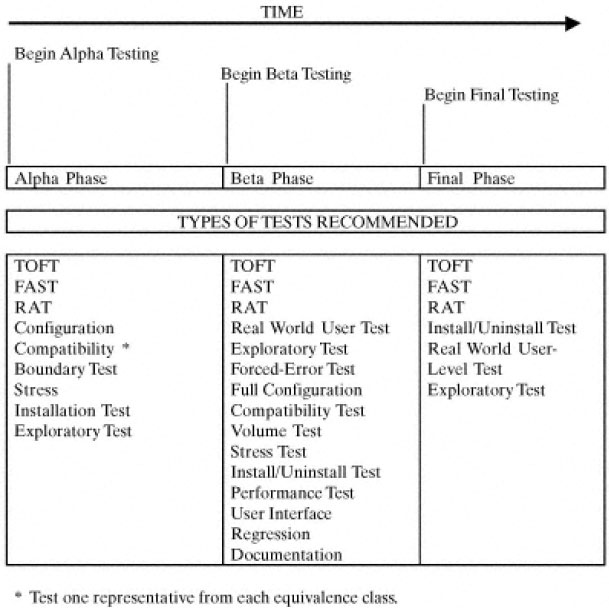 Test Plan. 13+ Test Plan Templates – Free Sample, Example, Format
