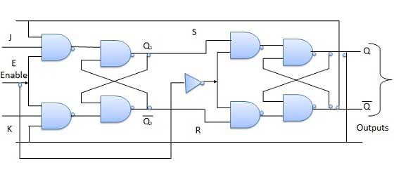 Sequential Circuits in Computer Logical Organization ...