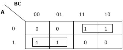 Simplification of Boolean Functions in Discrete Mathematics