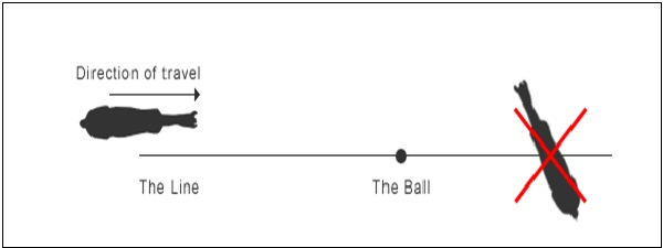 line_of_the_ball