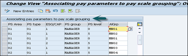 SAP Payroll Pay Scale Grouping in SAP Payroll Tutorial 20