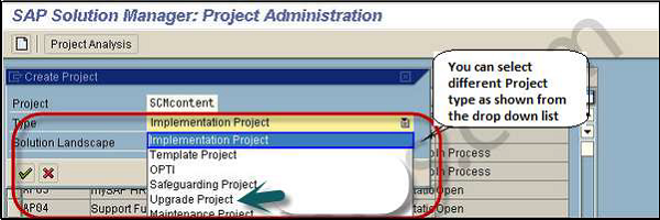 sap_project_administration