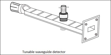 tunable_waveguide_detector